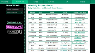 Table showing weekly bonuses at Uptown Aces Casino